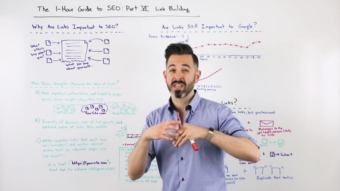 Whiteboard Friday video still.